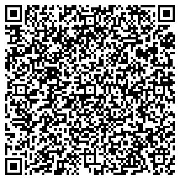 QR-код с контактной информацией организации Агафонов И.Г , СПД
