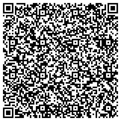 QR-код с контактной информацией организации Почтовая Марка, ЧП Пантеон
