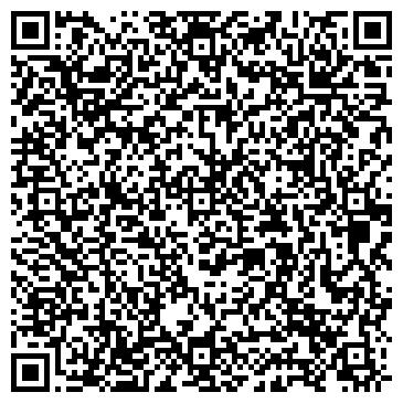 QR-код с контактной информацией организации Абсолютплюс, ООО (Absolutplus)