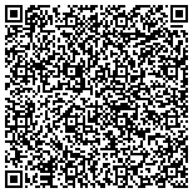 QR-код с контактной информацией организации DHL Интернешнл Украина ПРАТ, Компания