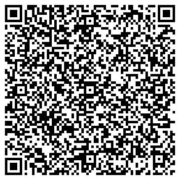 QR-код с контактной информацией организации Энергосервис НПФ, ООО