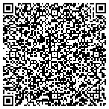 QR-код с контактной информацией организации Фесик Е.А., ЧП