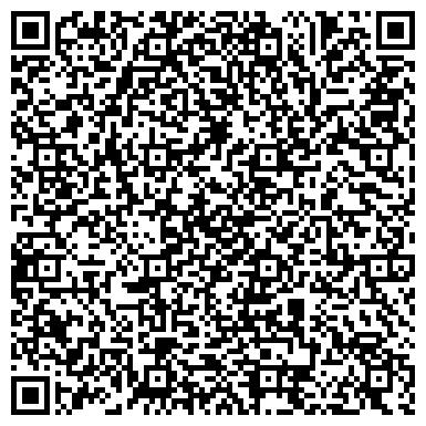 QR-код с контактной информацией организации Пономарева (Green World), СПД