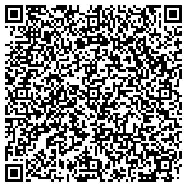 QR-код с контактной информацией организации Бутенко, СПД