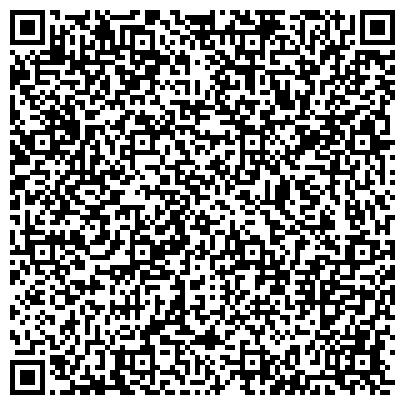 QR-код с контактной информацией организации Евро Нафта,ООО (ДП с ИИ ЕВРОНАФТА)