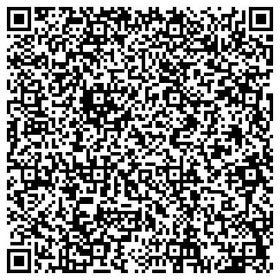 QR-код с контактной информацией организации Зоопродукт (Тм Золота рибка), ООО