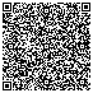 QR-код с контактной информацией организации Светлпромгруп, ООО