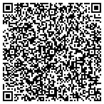 QR-код с контактной информацией организации Синтез-Оил, ООО