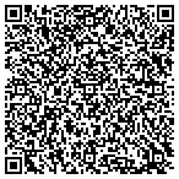 QR-код с контактной информацией организации Агронефть-сервис, ООО