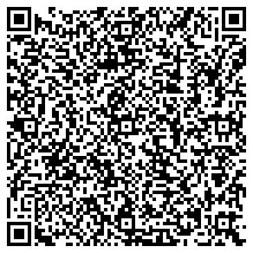 QR-код с контактной информацией организации Метмаш Групп, ООО