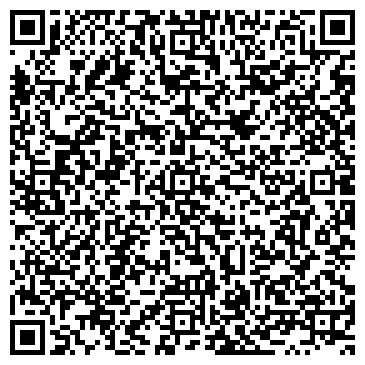 QR-код с контактной информацией организации Будтранссервис, ЧАО