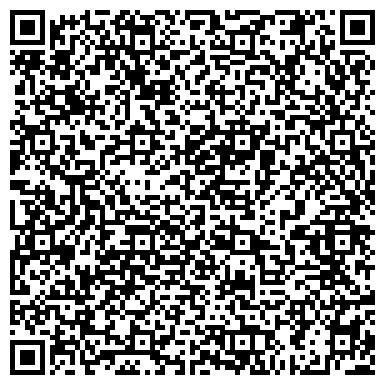 QR-код с контактной информацией организации Ритуальные услуги Мартынчук, ЧП