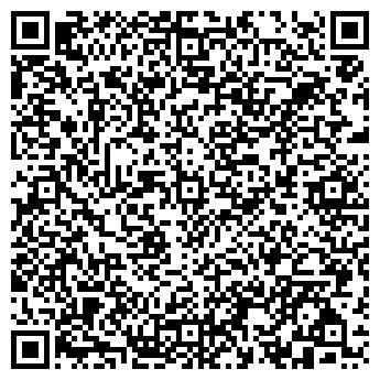 QR-код с контактной информацией организации Аблогин, ЧП