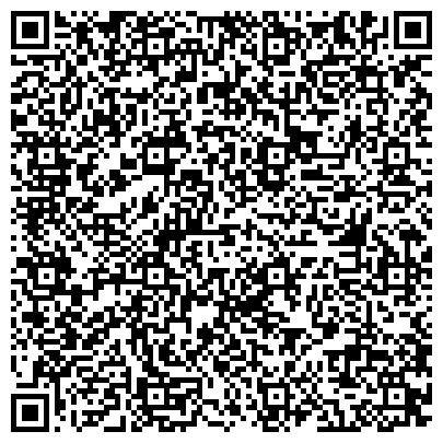 QR-код с контактной информацией организации Авторесурси-днiпро,ЧП