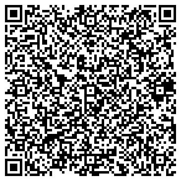 QR-код с контактной информацией организации МедЛогистик, ЧП