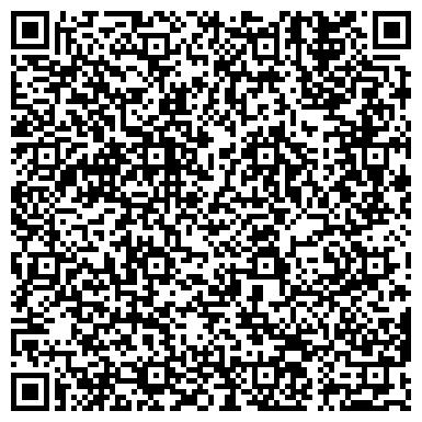 QR-код с контактной информацией организации Авиаперевозки грузов Эйр Киев Карго, ООО