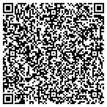 QR-код с контактной информацией организации Зяблицев А.И., СПД