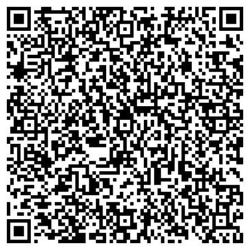 QR-код с контактной информацией организации Еременко С.С., СПД