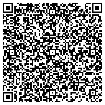 QR-код с контактной информацией организации Буддориндустрия, ООО