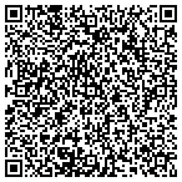 QR-код с контактной информацией организации Онищенко О.М., СПД