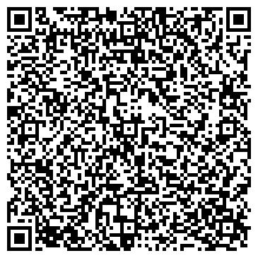 QR-код с контактной информацией организации Петренко А.Н., СПД