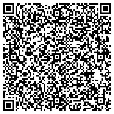 QR-код с контактной информацией организации Автосан Групп, ООО