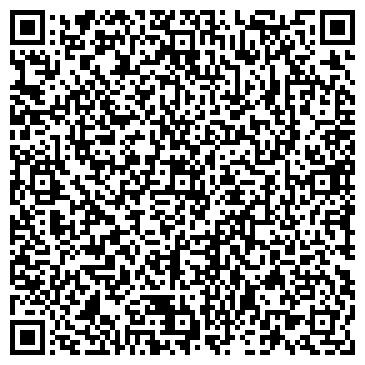 QR-код с контактной информацией организации Фесенко А.А., ЧП