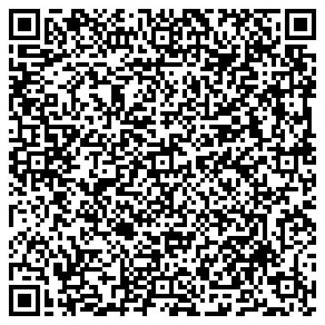 QR-код с контактной информацией организации СтеклоКерамика, ЧП