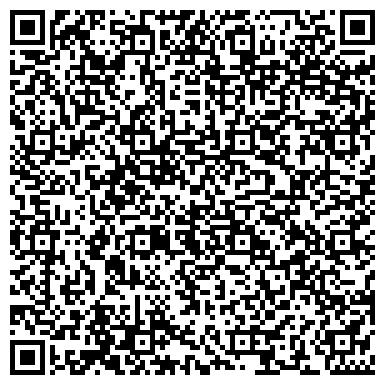 QR-код с контактной информацией организации Parfum ( Парфум интернет магазин), ЧП
