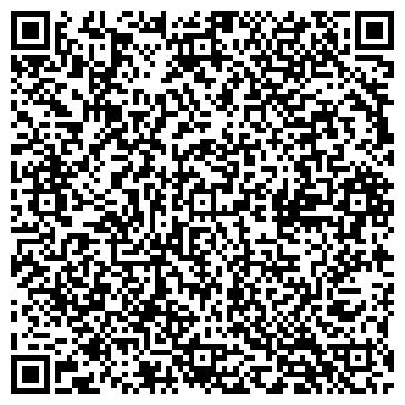 QR-код с контактной информацией организации Петля О.В., ЧП