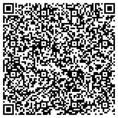 QR-код с контактной информацией организации ГРЕНАДА-ДНЕПР, ООО