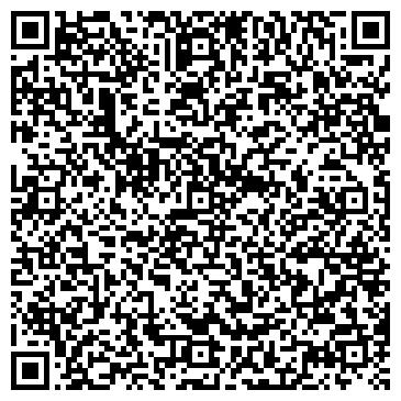 QR-код с контактной информацией организации Донецкое АТП 0513, ОАО