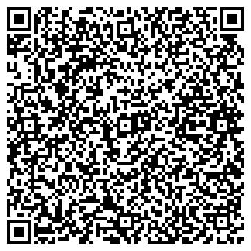 QR-код с контактной информацией организации Форпост-М, ООО