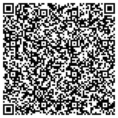 QR-код с контактной информацией организации Синтез Агент, агентская компания