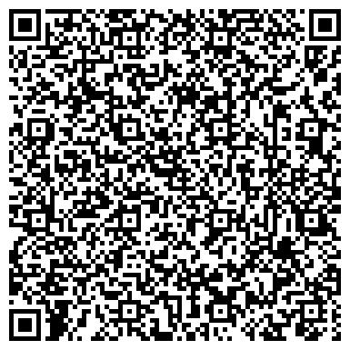 QR-код с контактной информацией организации Щербань Ирина Васильевна, ЧП