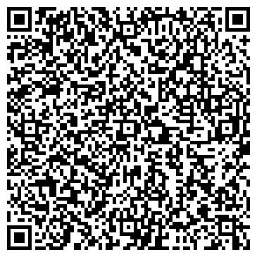 QR-код с контактной информацией организации Промэнергомаркет, ЧП