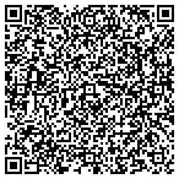 QR-код с контактной информацией организации Глушенко И.Н., СПД