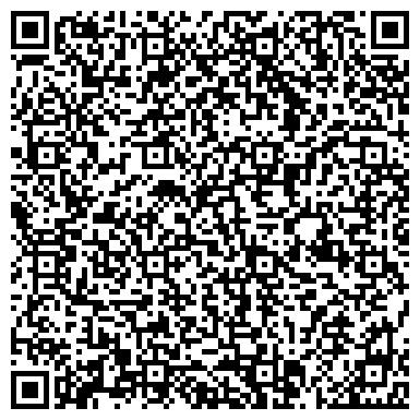 QR-код с контактной информацией организации Auto Climate (Авто Климат), ИП