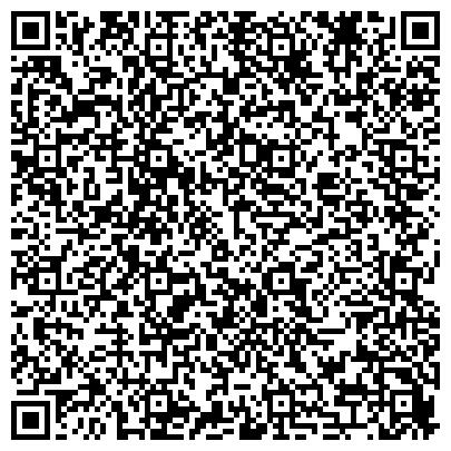 QR-код с контактной информацией организации Getit.kz (Гетит.кз) Интернет магазин косметики и парфюмерии, ИП