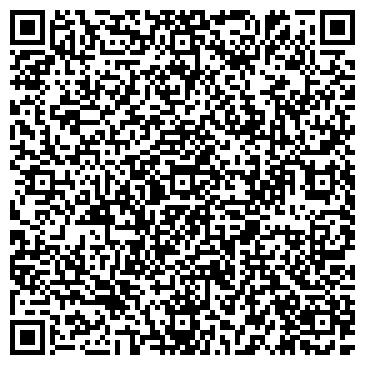 QR-код с контактной информацией организации Гомельоблавтотранс, ОАО