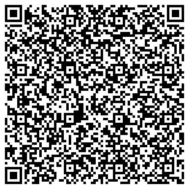 QR-код с контактной информацией организации Laridikos (Ларидикос),Транспортно-экспедиторская компания