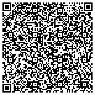 QR-код с контактной информацией организации Bagat Sp Z o.o. (Багат Эспи Зэт о о), АО