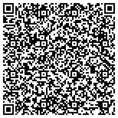 QR-код с контактной информацией организации Ctl-Group (Гтл-Груп), транспортно-экспедиторская компания, ТОО