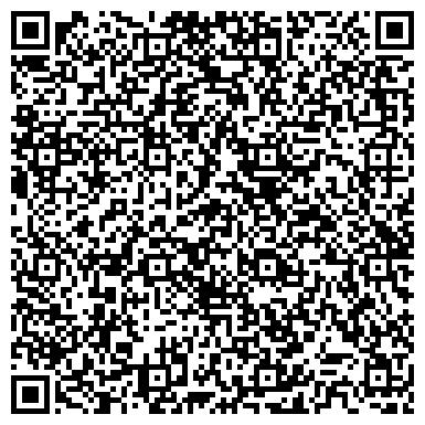 QR-код с контактной информацией организации Панкратова, ИП