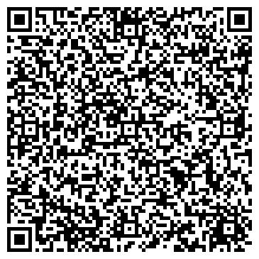 QR-код с контактной информацией организации Клименьтьев, ИП