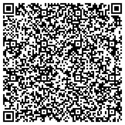 QR-код с контактной информацией организации Микрокредитная организация МиГ Кредит Астана