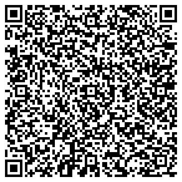 """QR-код с контактной информацией организации Частное предприятие ИП """"Right Solutions Company"""""""