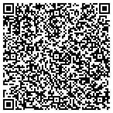 QR-код с контактной информацией организации НИИ физико-химических проблем БГУ