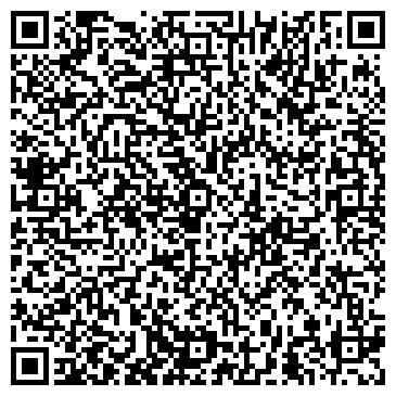 QR-код с контактной информацией организации Прессформа, ЧП
