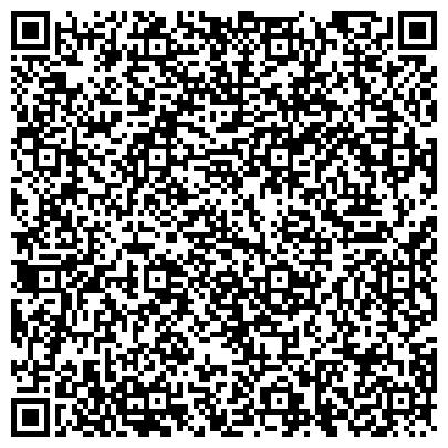 QR-код с контактной информацией организации Инпромтех, ООО, Инжиринг Промышленных Технологий, ООО